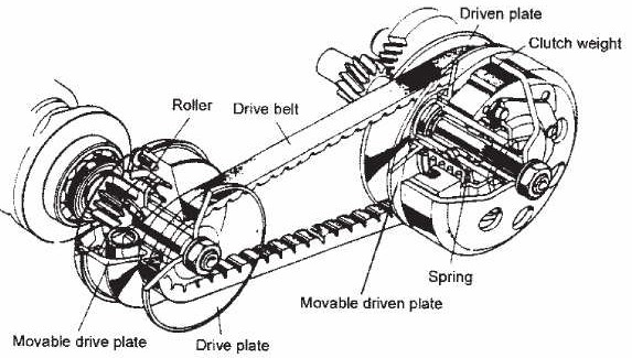 Clutchlv X on Engine Exploded View Diagram