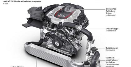 Audi A6 TDI Concept engine