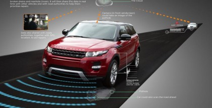 JLR Pothole detection