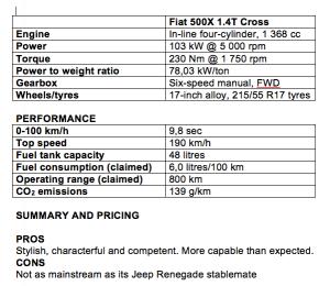 Fiat 500X Specs
